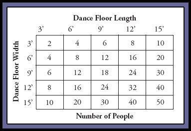 Dance Floor Dimension Planner